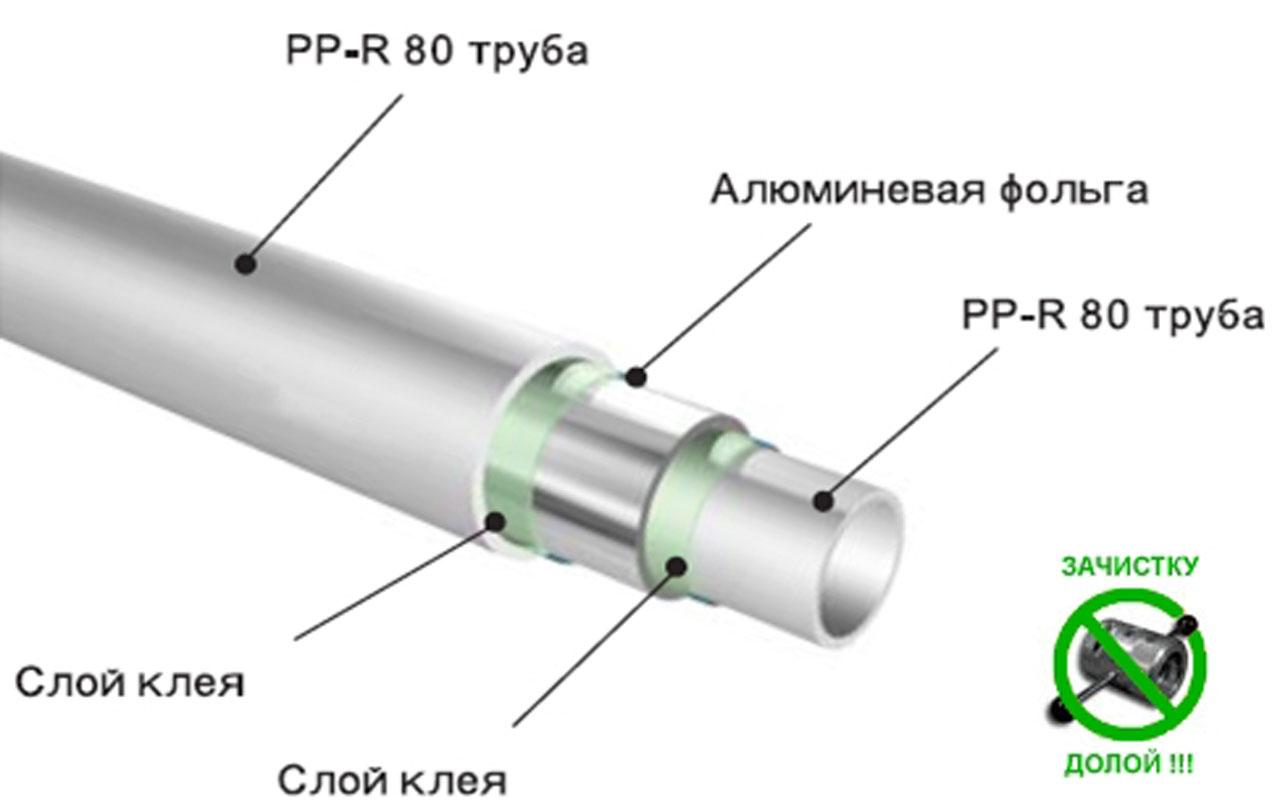 Труба с алюм.фольгой 75мм OXY-PLUS бел.